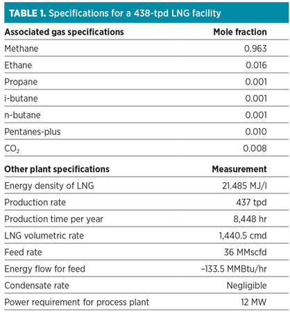 What Are The Potential Hazards Associated With Using Natural Gas